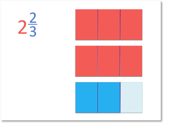 the mixed number 2 and 2 thirds shown visually as a fraction