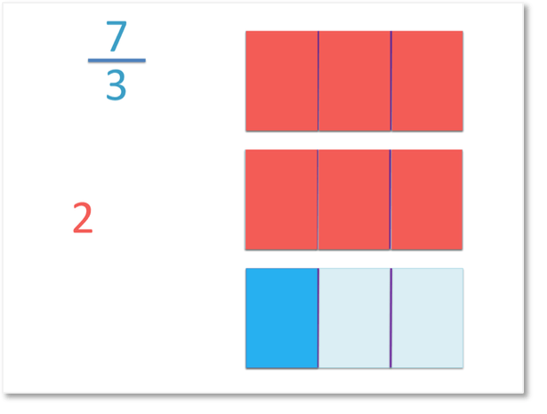 model to show an improper fraction converted to a mixed number