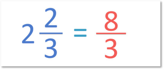 2 and 2 thirds as a mixed fraction is 8 thirds as an improper fraction