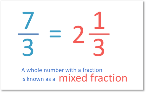 writing an improper fraction as a mixed fraction