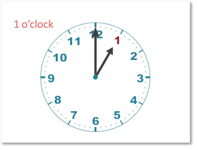 1 oclock on a clock face