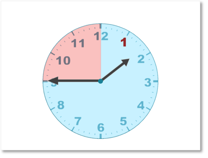 teaching a quarter to the hour on a clock