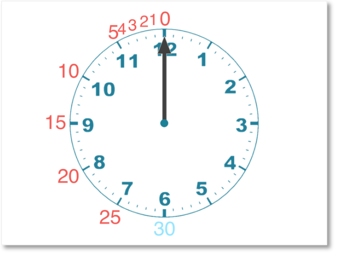 minutes to the next hour