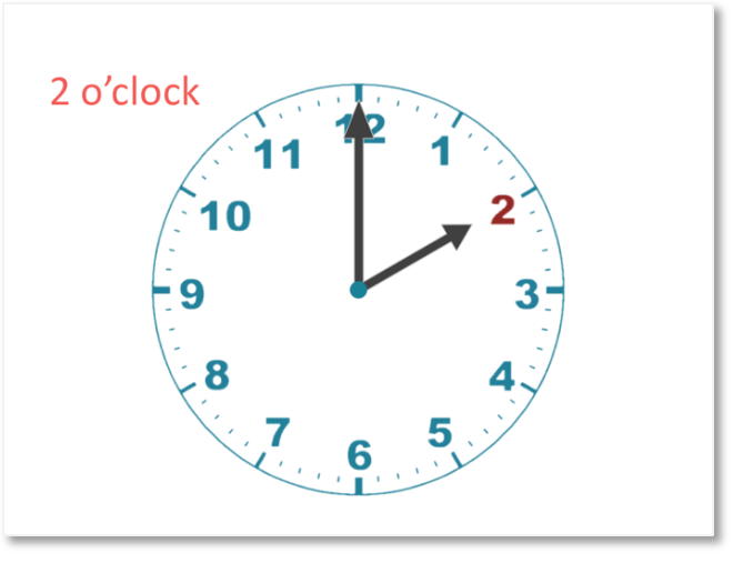 reading the hour two o'clock when telling time on an analogue clock