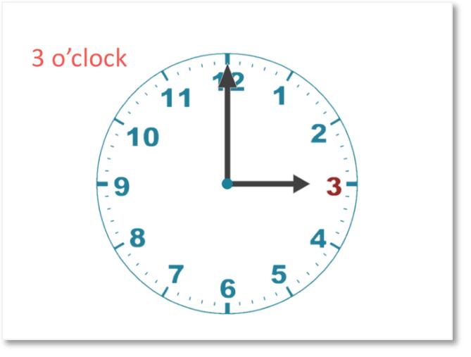 three o'clock shown on a clock face