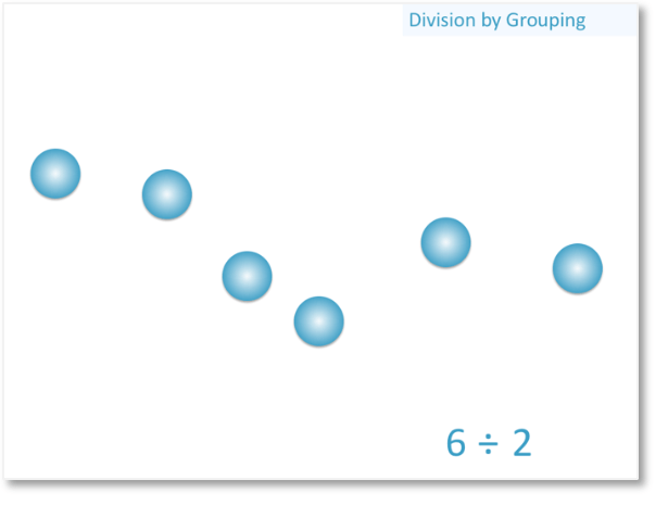 6 divided by 2 with 6 counters ready for grouping