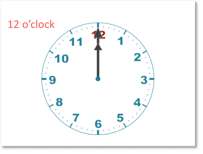 12 oclock shown on a clock