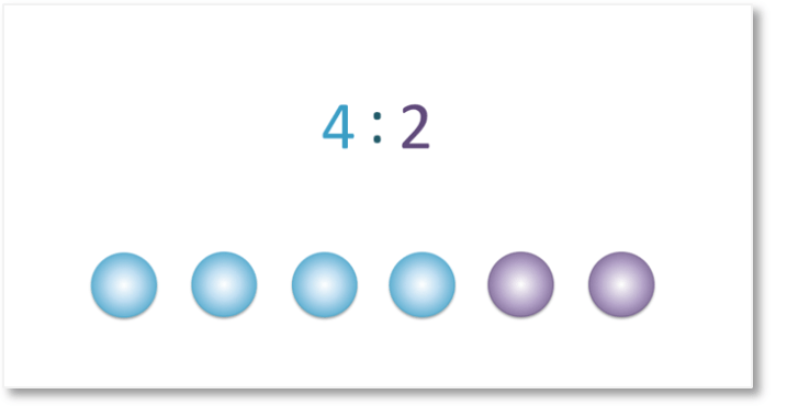 a ratio of 4 to 2 counters