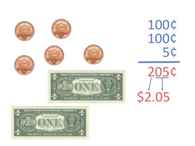 2 dollars and 5 cents found by counting dollar bills and US cent coins