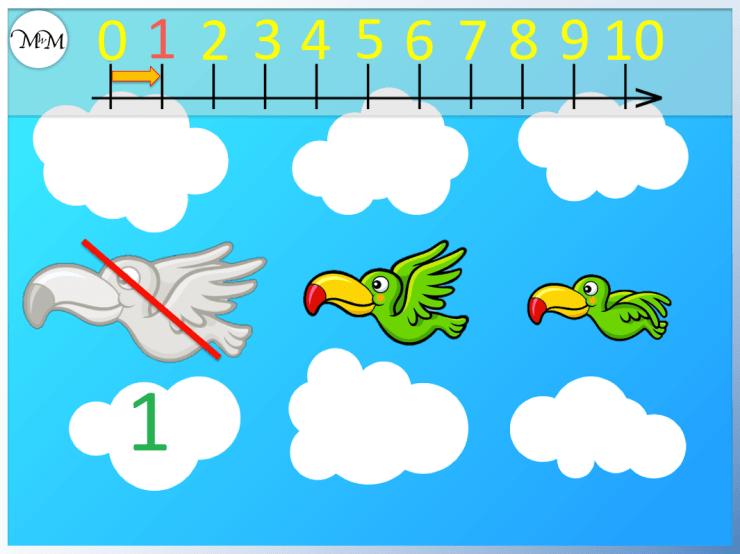 one bird is crossed off as we move along the number line when counting