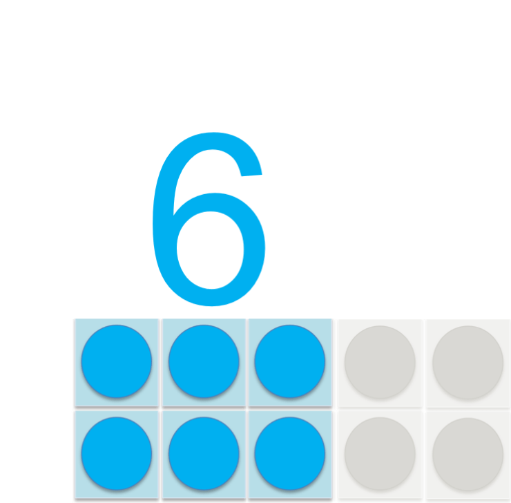 6 is an even number because it is in the two times table