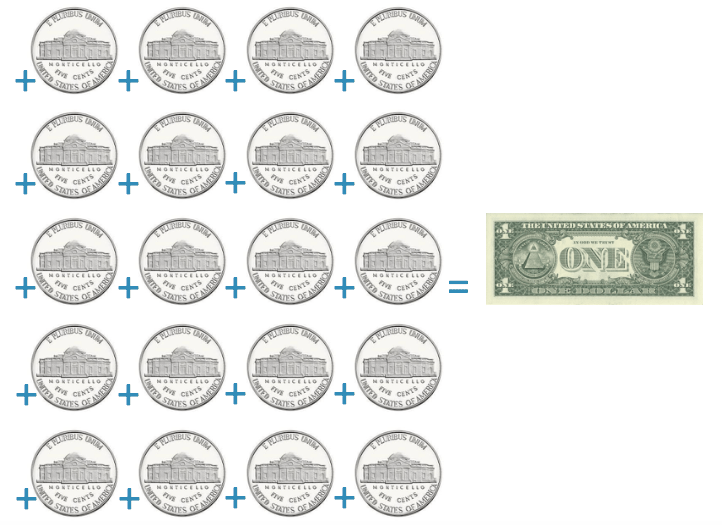 twenty nickels are worth one us dollar