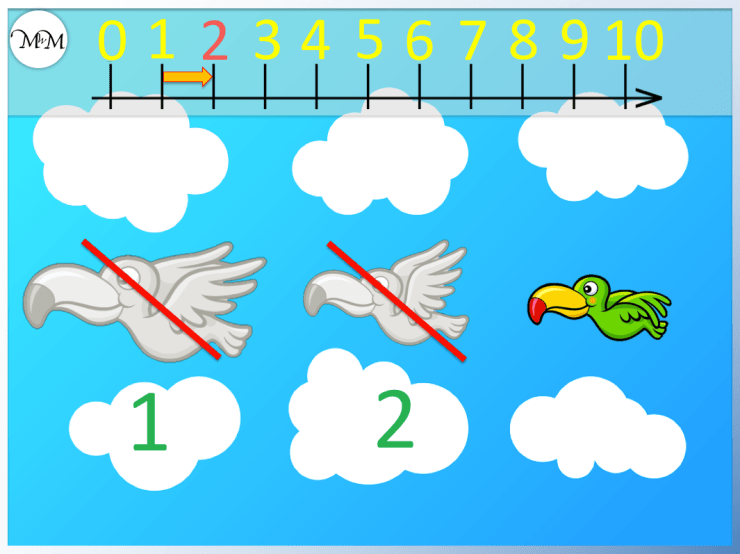 counting two birds as we count on our number line