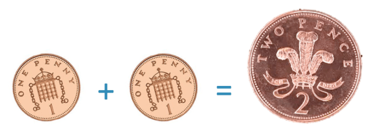 in british money two one penny coins are the same value as a 2 pence coin