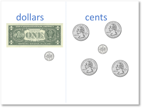an example of some us money that we can count
