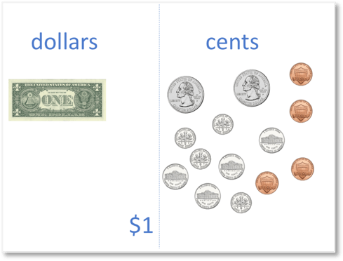 dollar and cents collected into separate groups