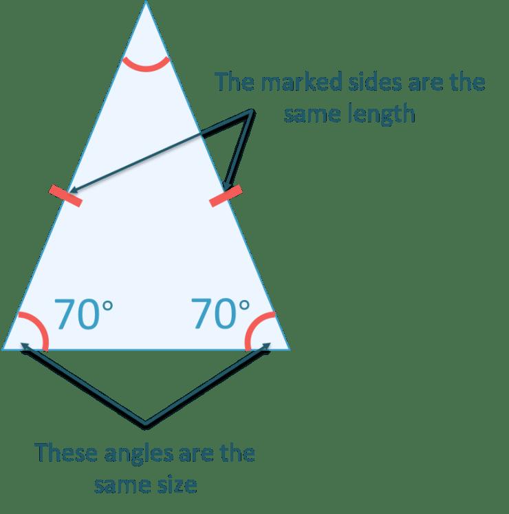 Angles Isosceles Triangle equal sides equal angles diagram