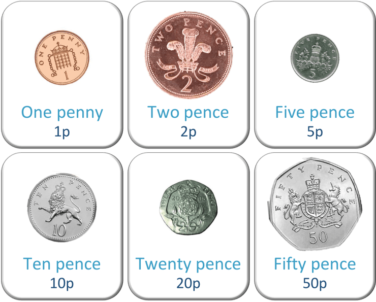 all british pence coins with pictures