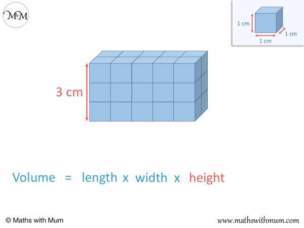 diagram showing the height of a cuboid
