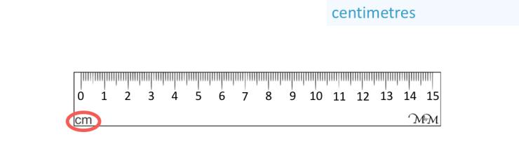 centimetres shown on a 15 centimetre ruler as cm