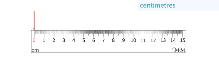 we measure from zero when measuring centimetres on a ruler