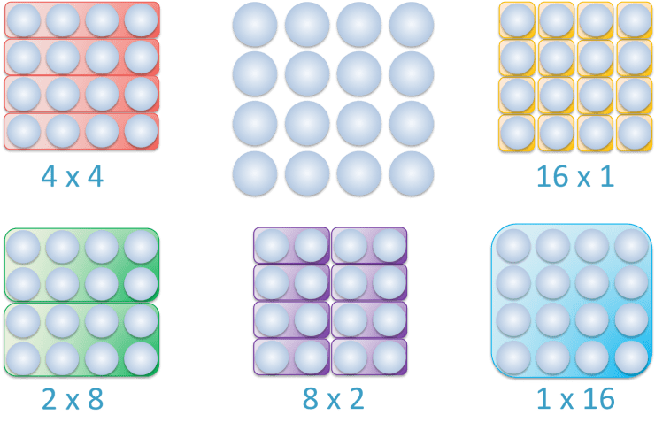 grouping multiplication in equal groups of counters for 16