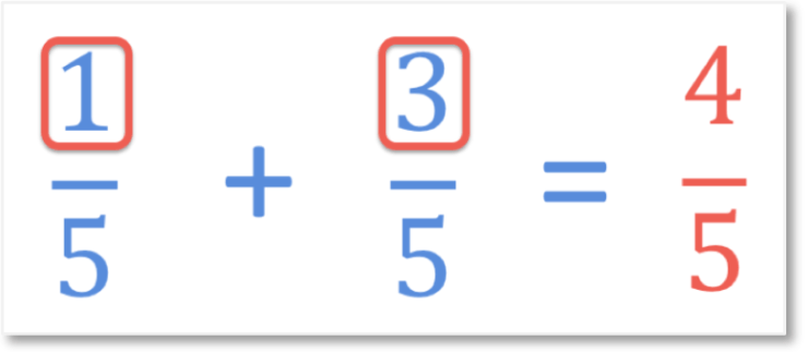adding fractions example