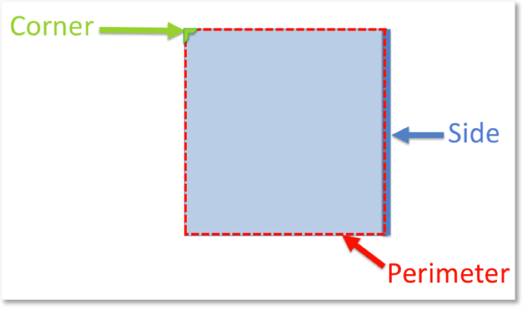2d shape properties.png