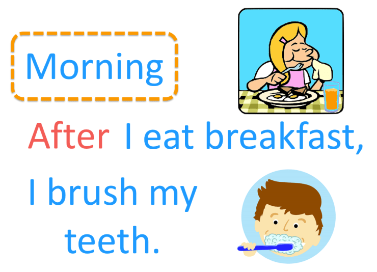 example of using the word after to sequence the morning events