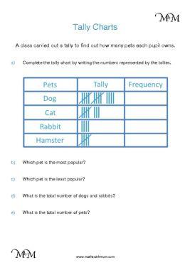 reading and interpreting tally charts worksheet pdf