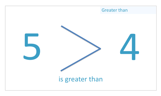 greater than or less than lesson