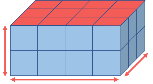 volume of a cuboid.png