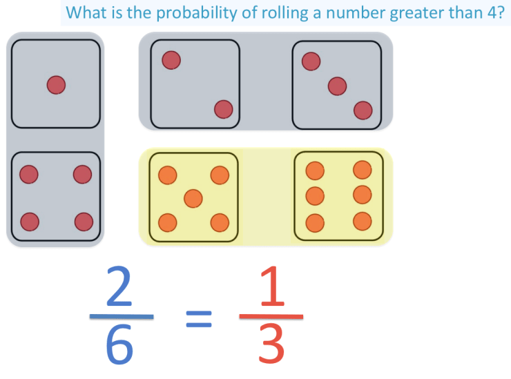 simplifying the probability of rolling a number greater than 4 to one third