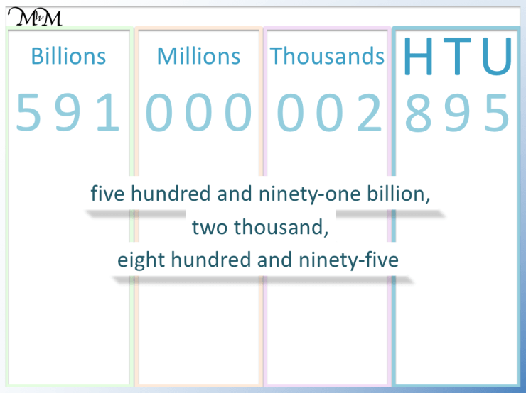 example of reading and writing a number in the billions using place value charts