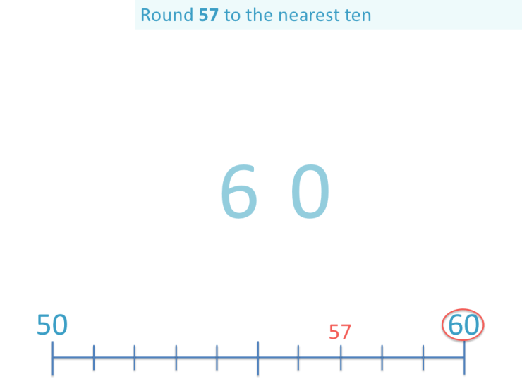 rounding 57 up to 60 using a number line