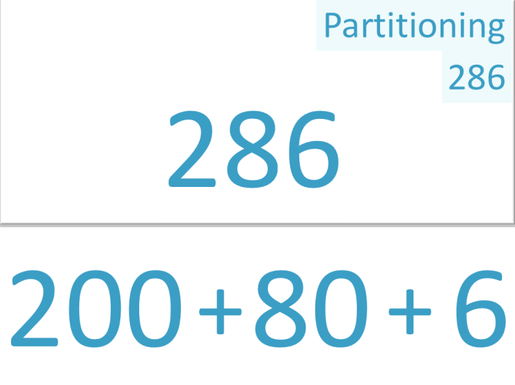 example of partitioning 286 into expanded form writing it as a sum of its hundreds tens and units