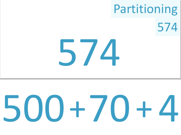 writing the number of 574 in expanded form using the partitioning method