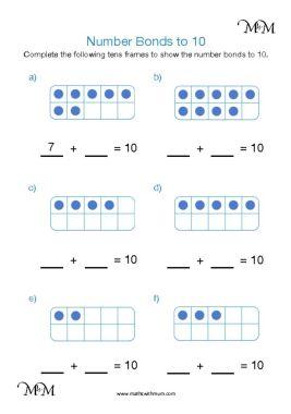 number bonds to 10 tens frame worksheet pdf