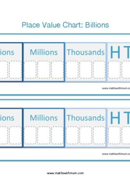 blank printable billions and millions place value chart units