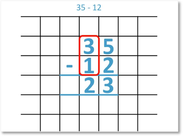 column subtraction.png