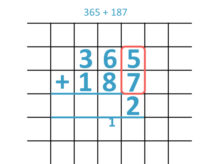 example of 365 + 187 addition showing regrouping