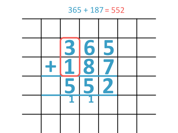 365 + 187 = 552 shown with column addition regrouping twice