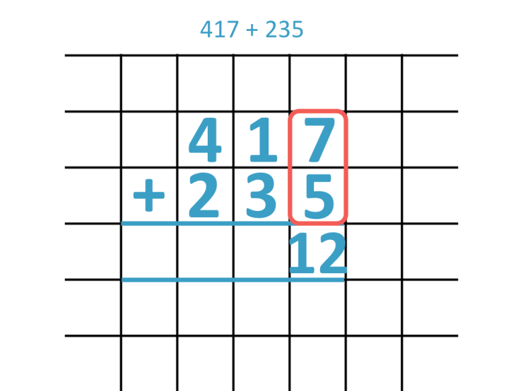 column addition of three-digit numbers example with regrouping