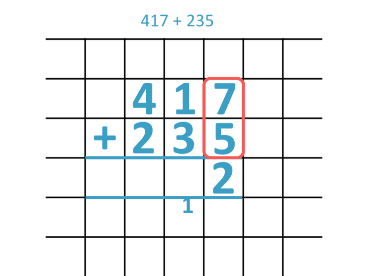 example of regrouping or carrying a ten in column addition