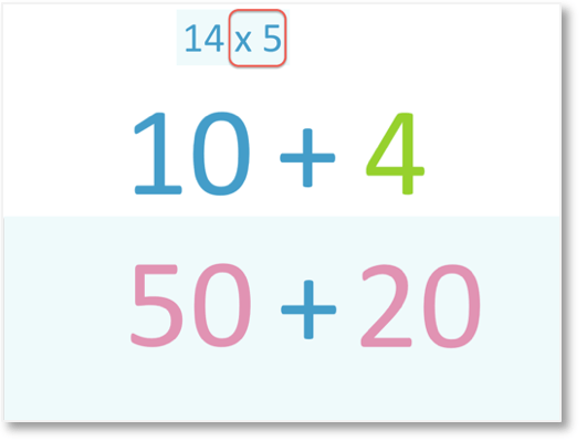 multiplication by partitioning