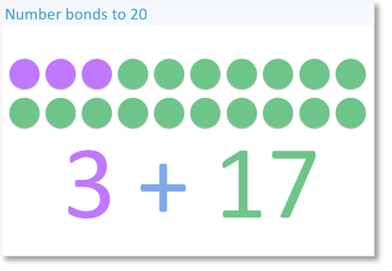 number bonds to 20 example of 3 plus 17