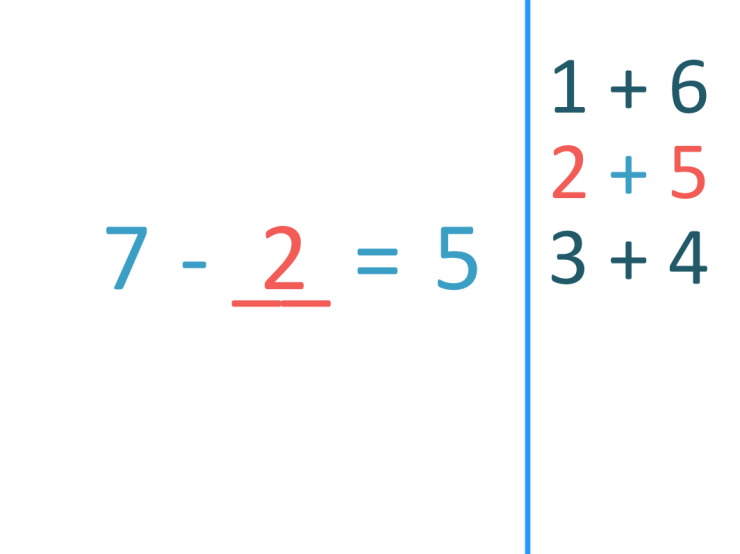 example question of a subtraction fact to 7