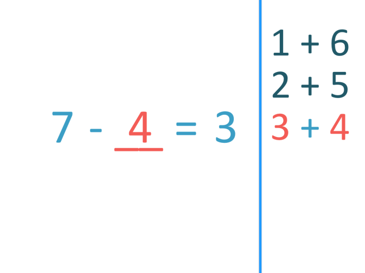 example of a subtraction fact to 7