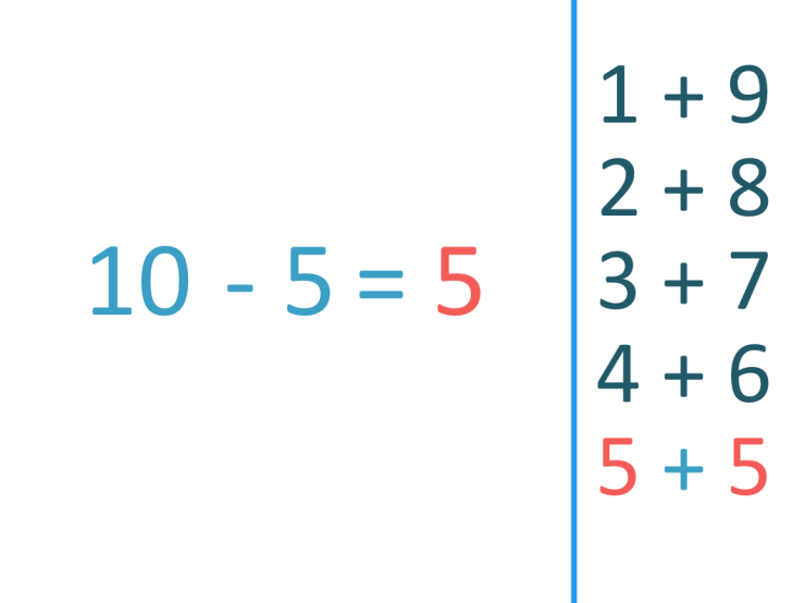 10 - 5 subtraction from 10 example