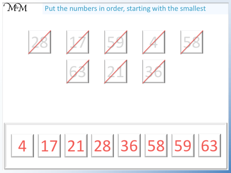 ordering numbers to 100